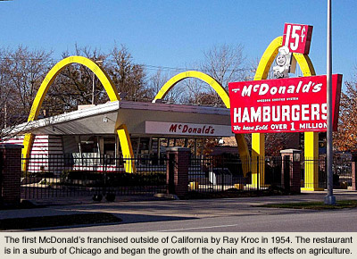 fast food during the 1950s and 60s