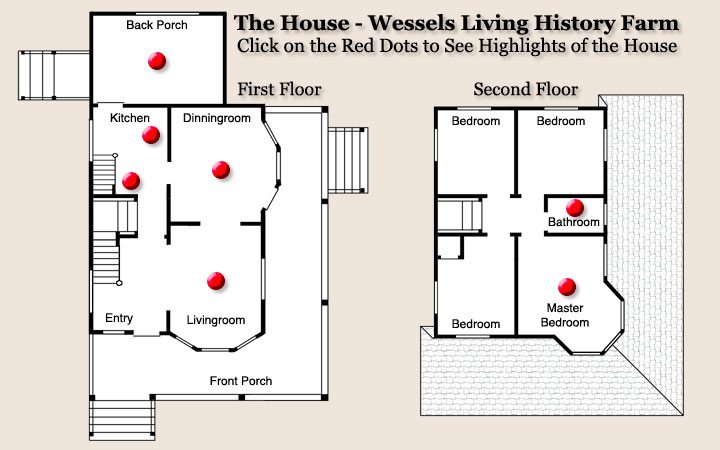 HouseFloorPlans